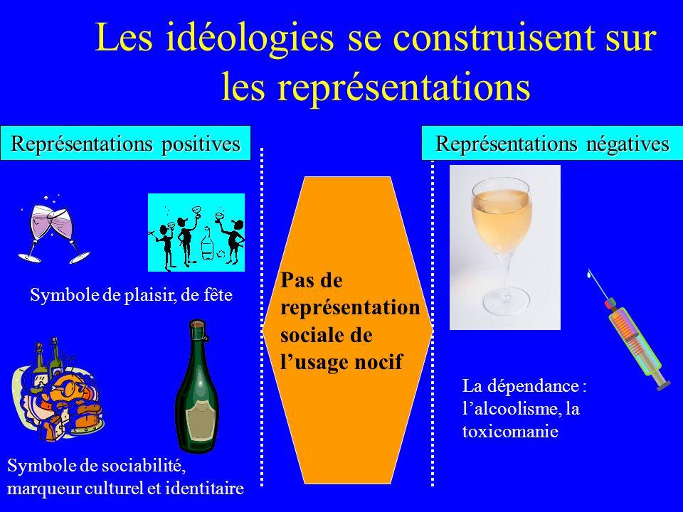 Les idéologies se construisent sur les représentations