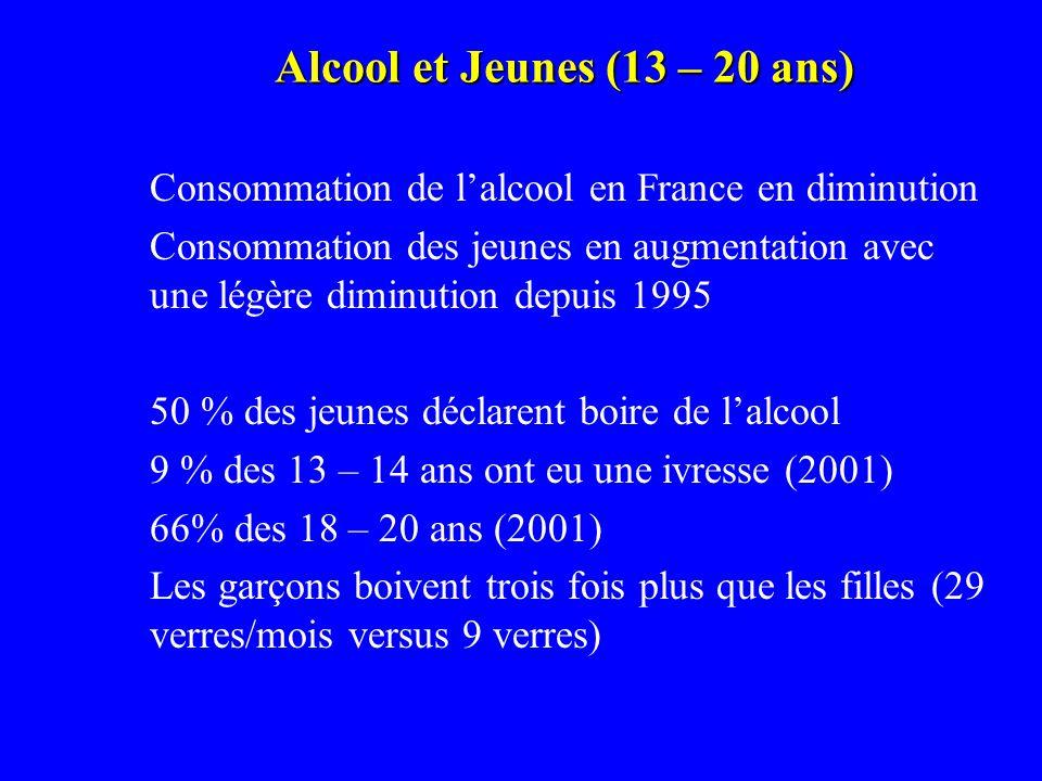 Alcool et Jeunes (13 – 20 ans)