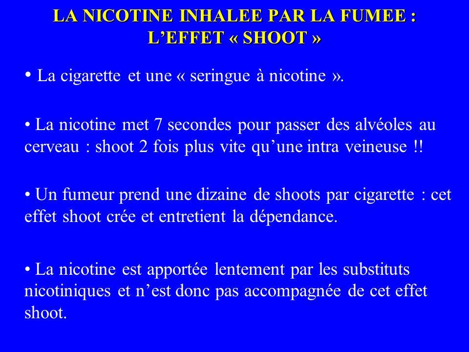 LA NICOTINE INHALEE PAR LA FUMEE : L'EFFET « SHOOT »