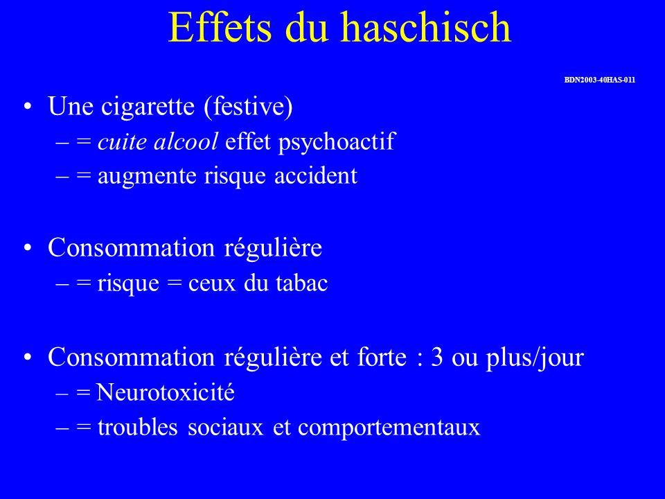 Effets du haschisch Une cigarette (festive) Consommation régulière