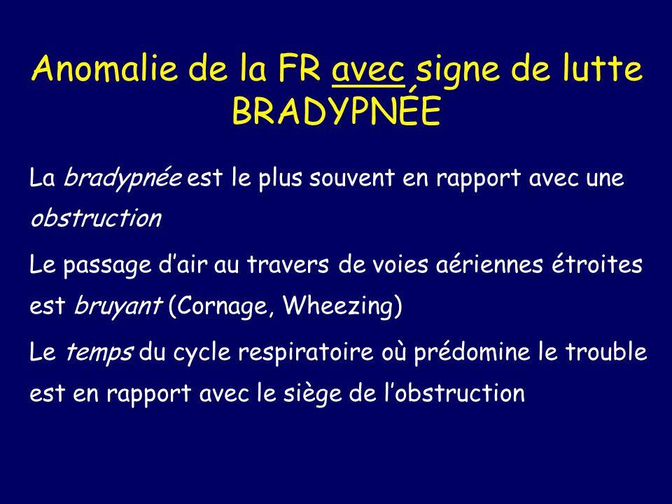 Anomalie de la FR avec signe de lutte BRADYPNÉE