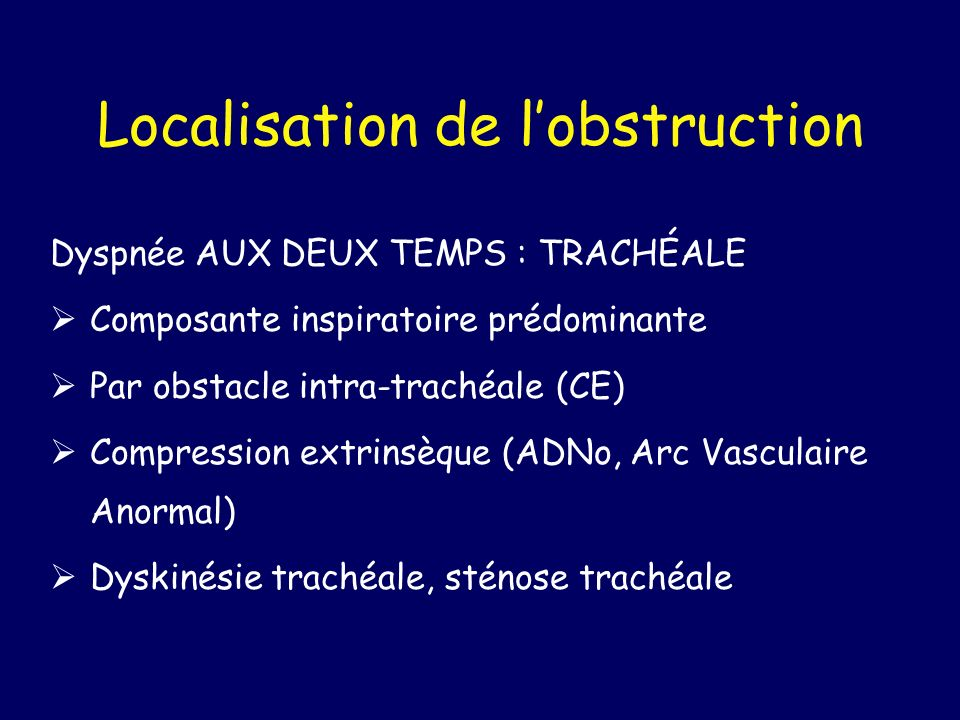 Localisation de l'obstruction