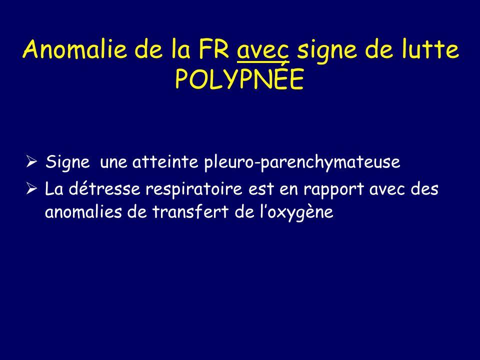 Anomalie de la FR avec signe de lutte POLYPNÉE
