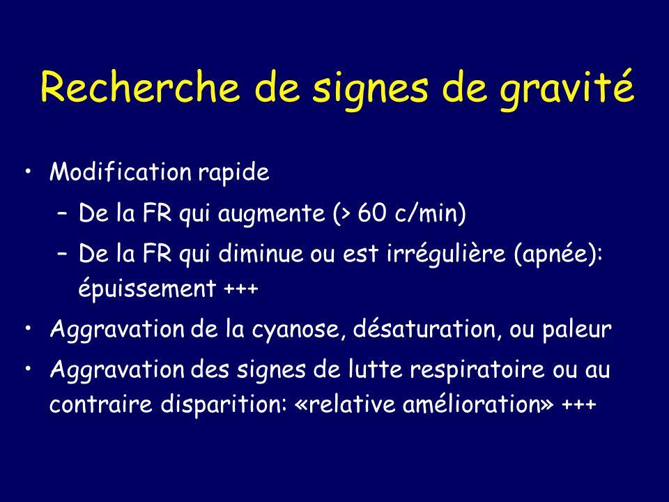 Recherche de signes de gravité
