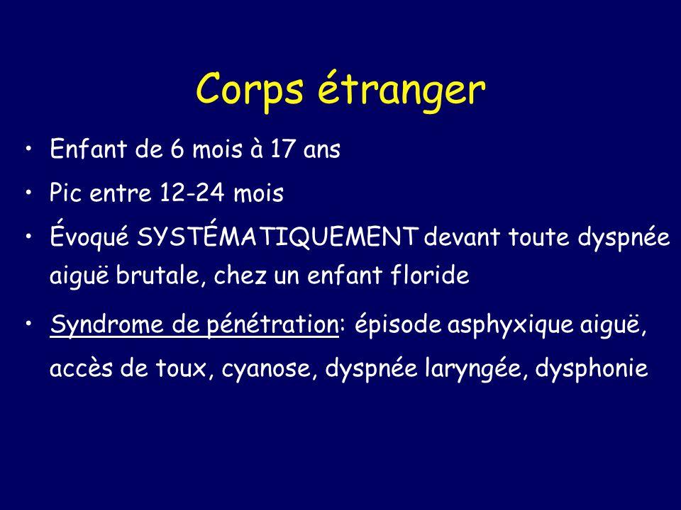 Corps étranger Enfant de 6 mois à 17 ans Pic entre 12-24 mois