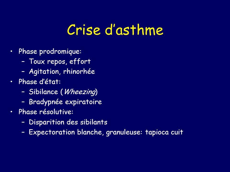 Crise d'asthme Phase prodromique: Toux repos, effort