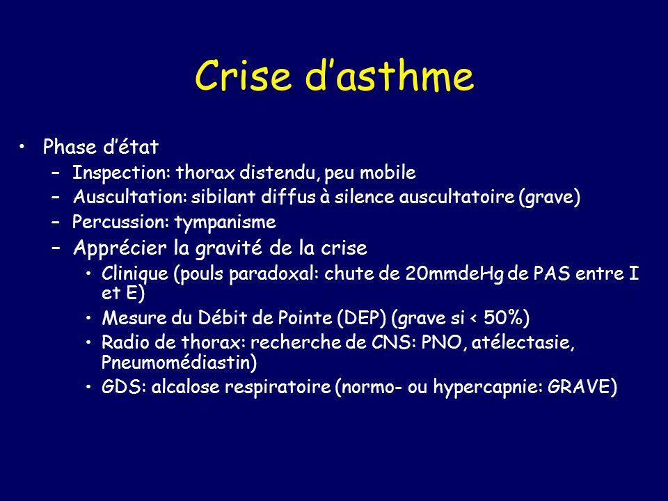 Crise d'asthme Phase d'état Apprécier la gravité de la crise