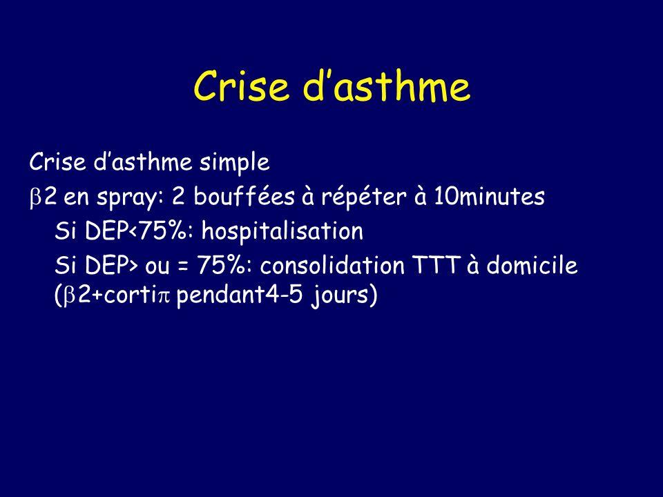 Crise d'asthme Crise d'asthme simple