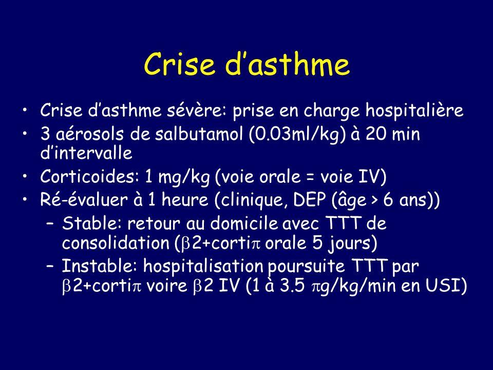 Crise d'asthme Crise d'asthme sévère: prise en charge hospitalière