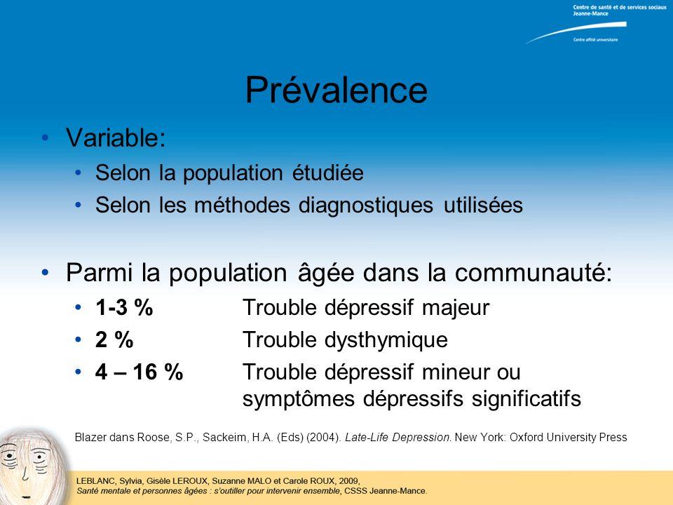 Prévalence Variable: Parmi la population âgée dans la communauté: