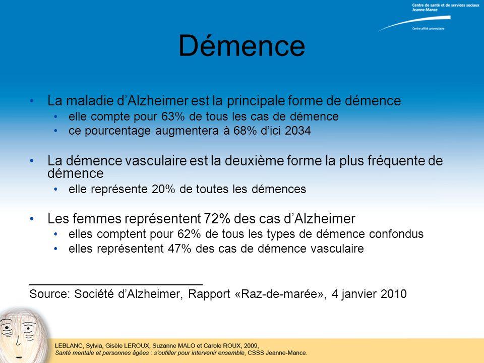 Démence La maladie d'Alzheimer est la principale forme de démence