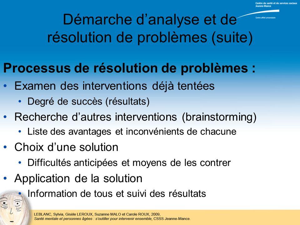 Démarche d'analyse et de résolution de problèmes (suite)