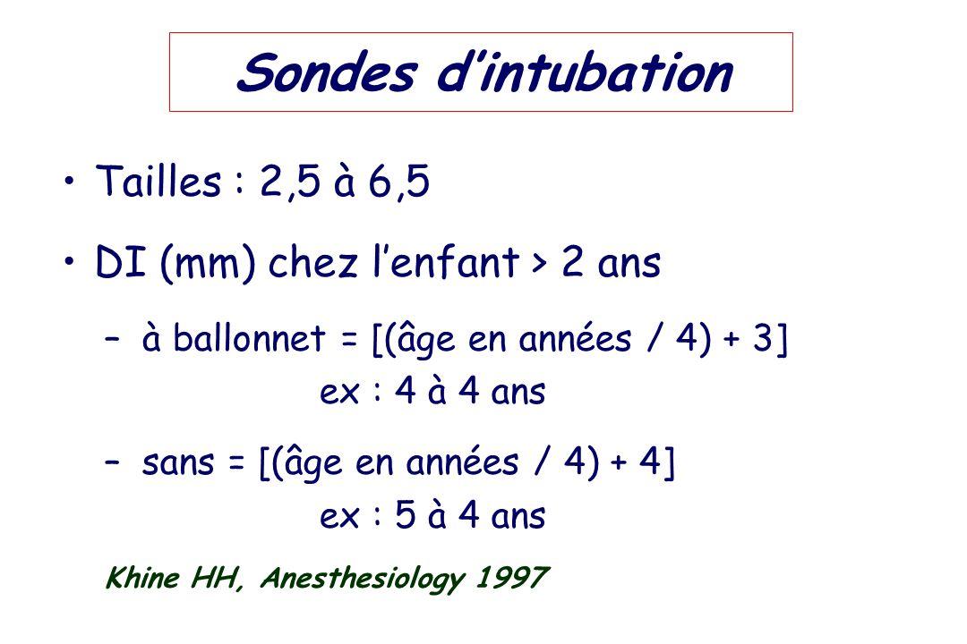 Sondes d'intubation Tailles : 2,5 à 6,5