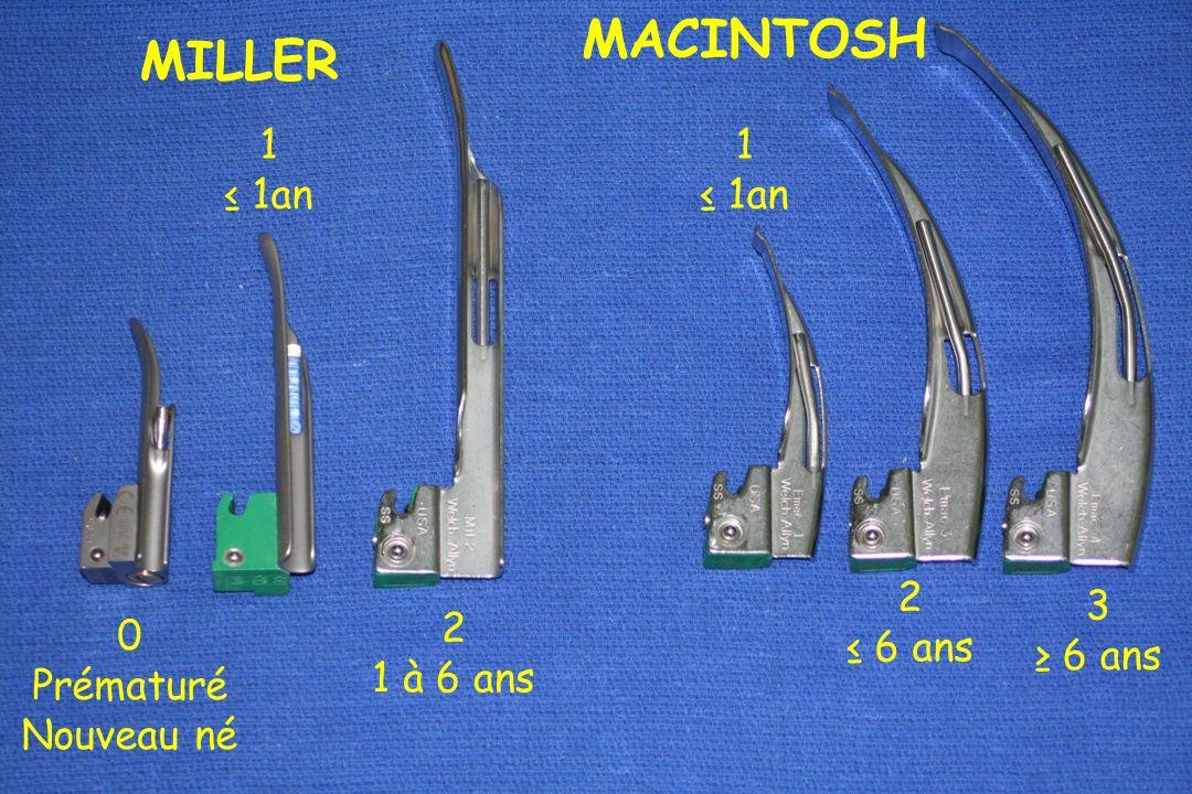 MACINTOSH MILLER 1 ≤ 1an 1 ≤ 1an 2 ≤ 6 ans 3 ≥ 6 ans 2 1 à 6 ans