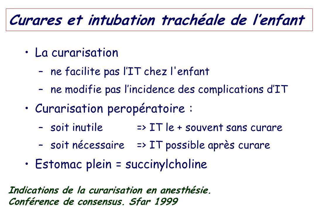 Curares et intubation trachéale de l'enfant