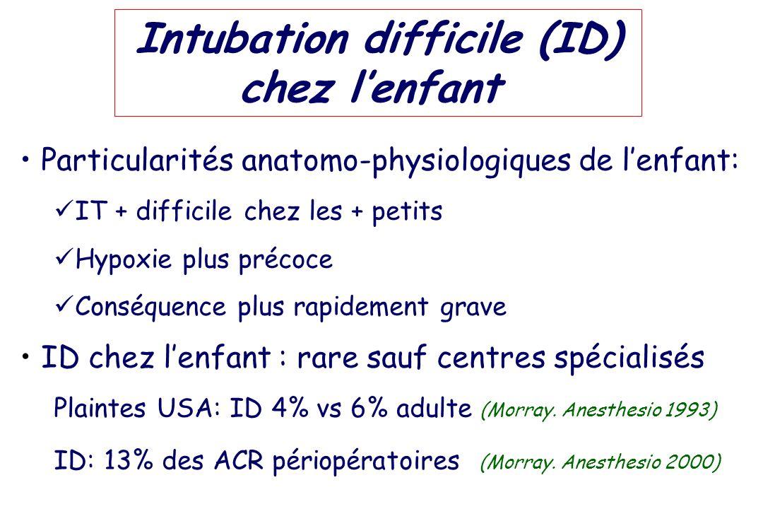 Intubation difficile (ID) chez l'enfant