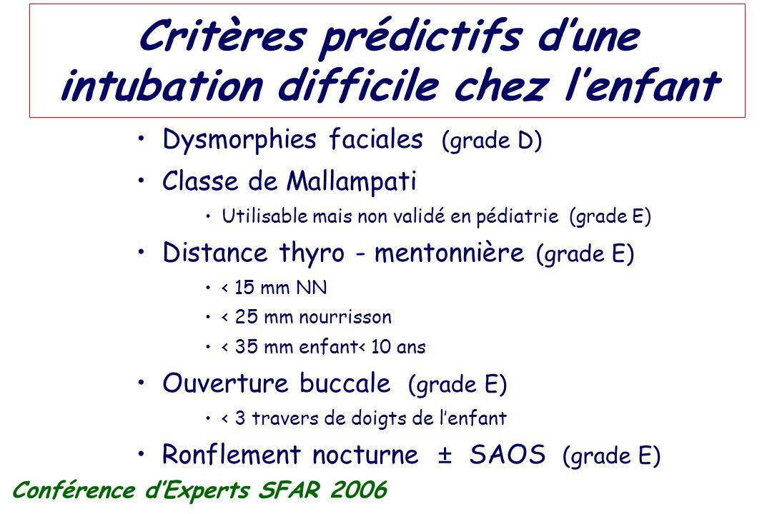 Critères prédictifs d'une intubation difficile chez l'enfant