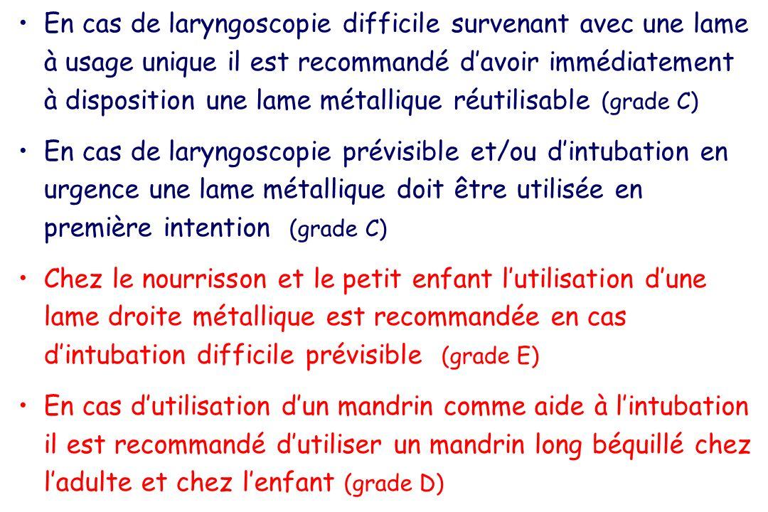 En cas de laryngoscopie difficile survenant avec une lame à usage unique il est recommandé d'avoir immédiatement à disposition une lame métallique réutilisable (grade C)