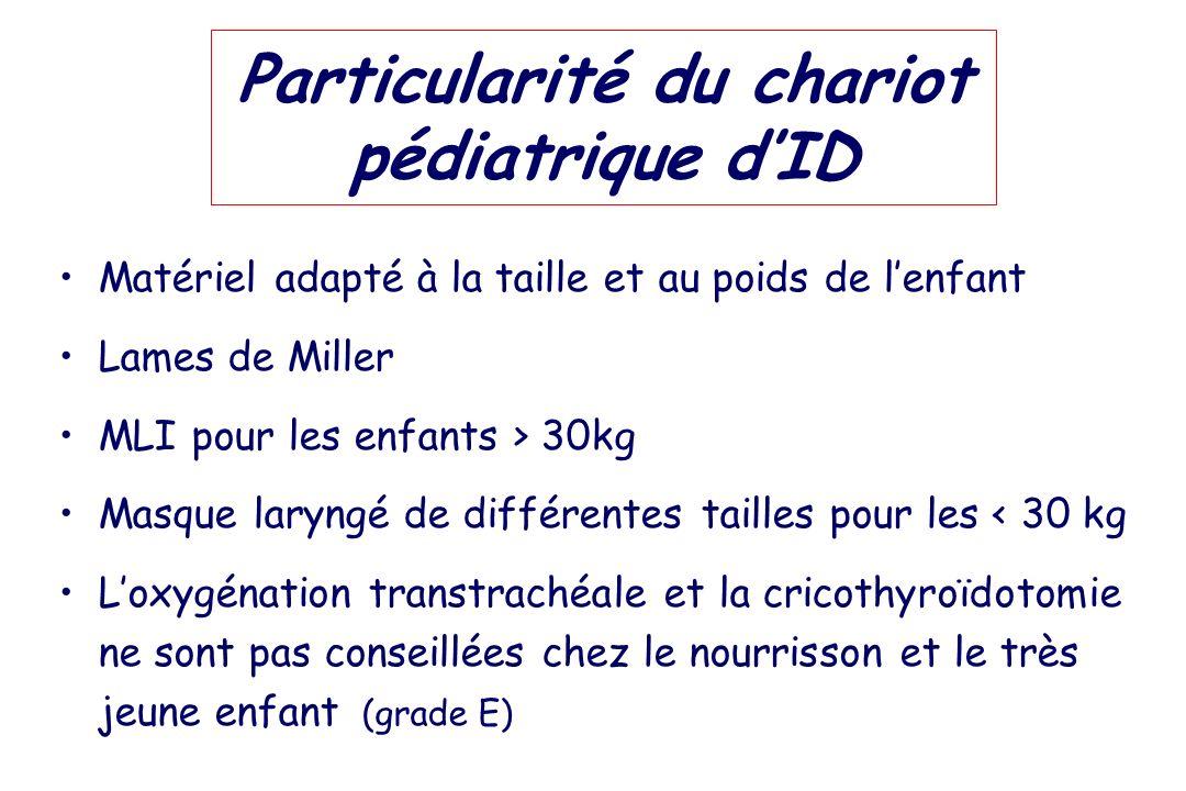 Particularité du chariot pédiatrique d'ID