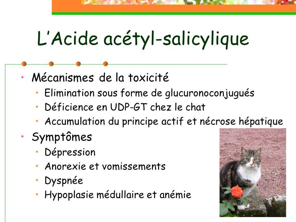 L'Acide acétyl-salicylique