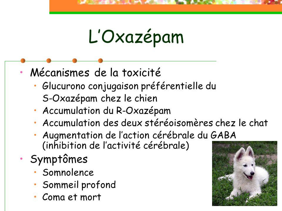L'Oxazépam Mécanismes de la toxicité Symptômes