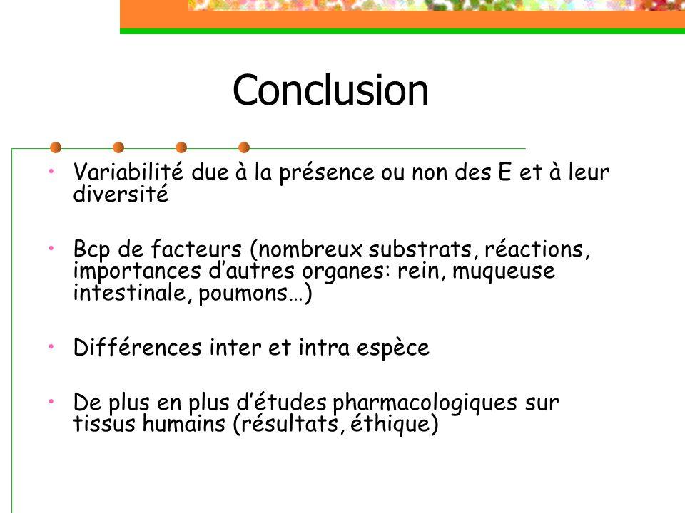 Conclusion Variabilité due à la présence ou non des E et à leur diversité.