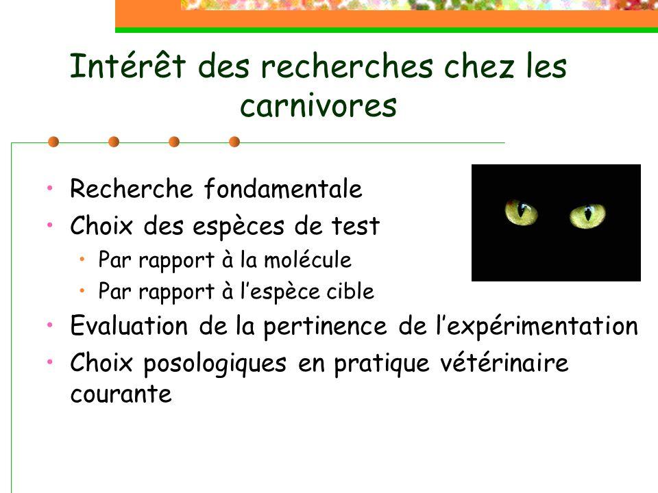 Intérêt des recherches chez les carnivores