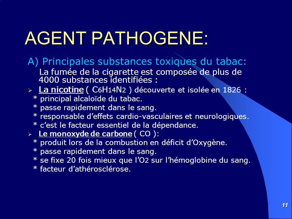 AGENT PATHOGENE: A) Principales substances toxiques du tabac:
