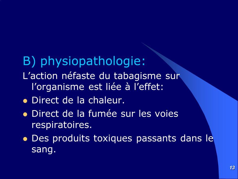 B) physiopathologie: L'action néfaste du tabagisme sur l'organisme est liée à l'effet: Direct de la chaleur.