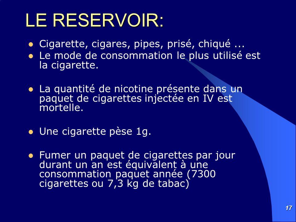 LE RESERVOIR: Cigarette, cigares, pipes, prisé, chiqué ...