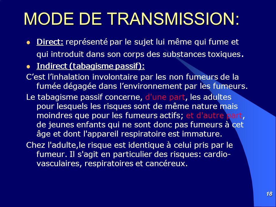 MODE DE TRANSMISSION: Direct: représenté par le sujet lui même qui fume et qui introduit dans son corps des substances toxiques.