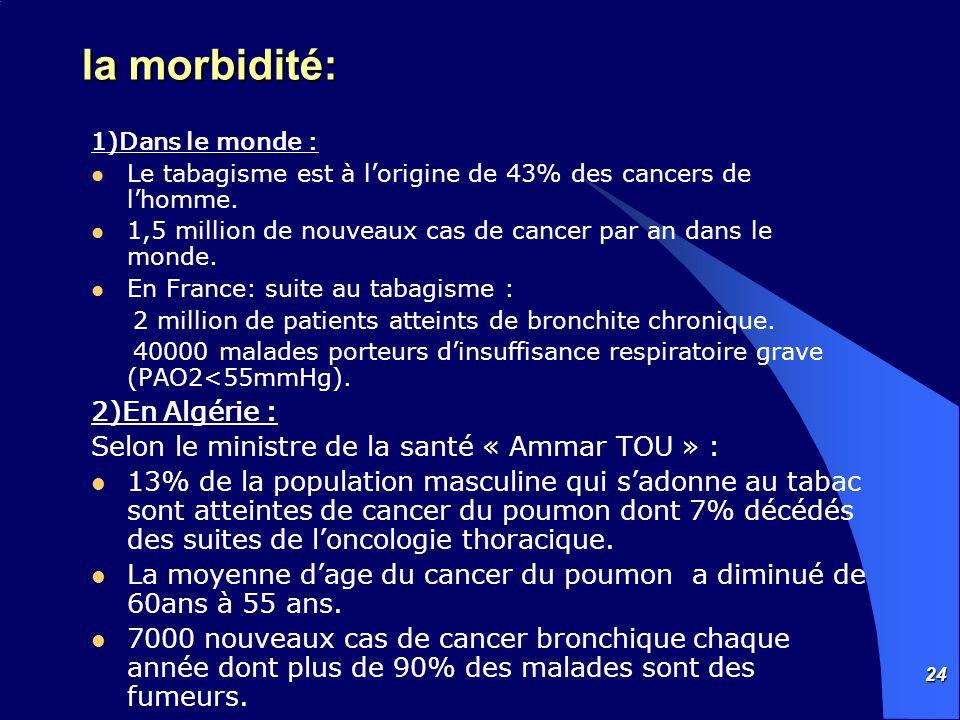 la morbidité: 2)En Algérie :