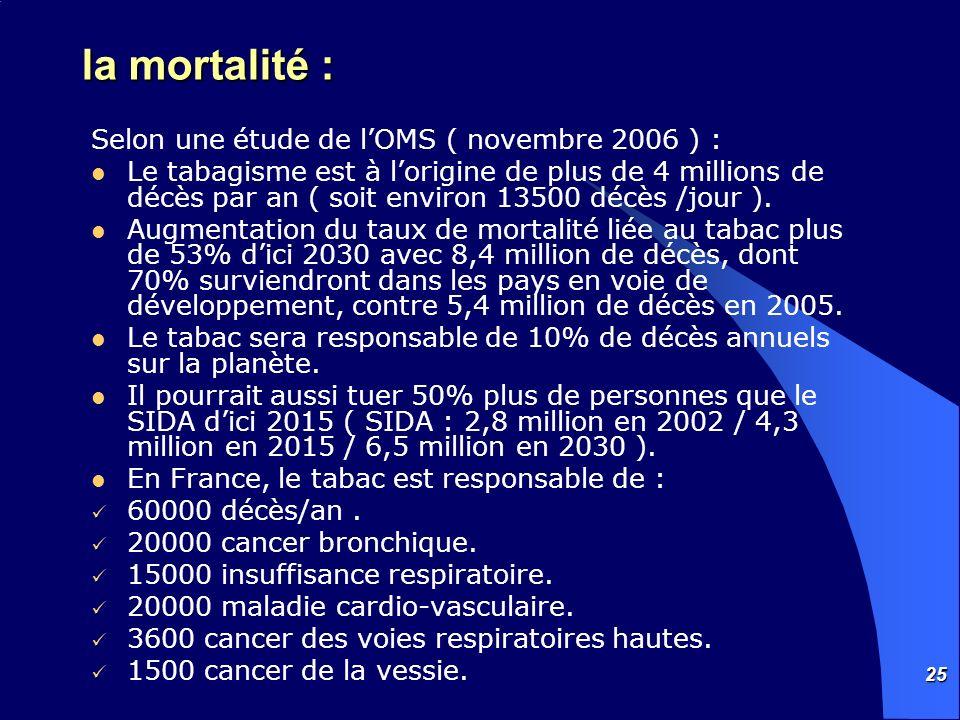 la mortalité : Selon une étude de l'OMS ( novembre 2006 ) :
