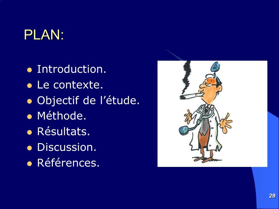PLAN: Introduction. Le contexte. Objectif de l'étude. Méthode.