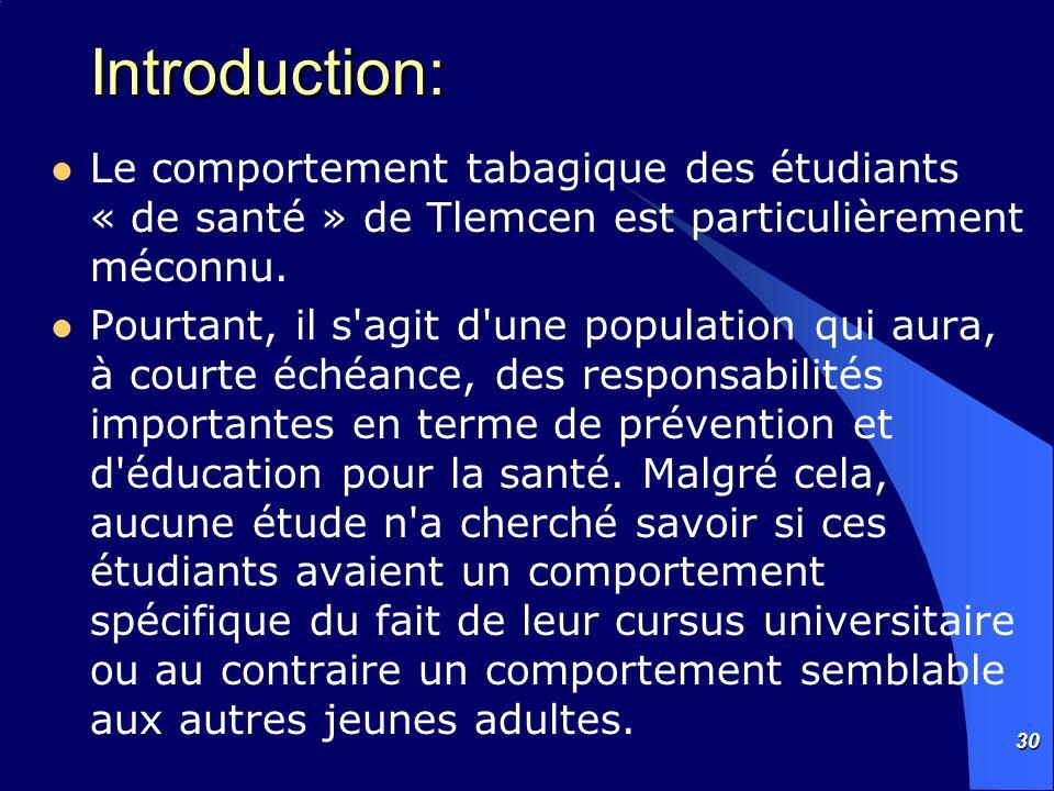 Introduction: Le comportement tabagique des étudiants « de santé » de Tlemcen est particulièrement méconnu.