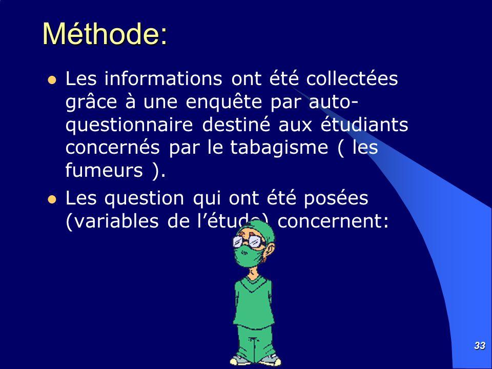 Méthode: