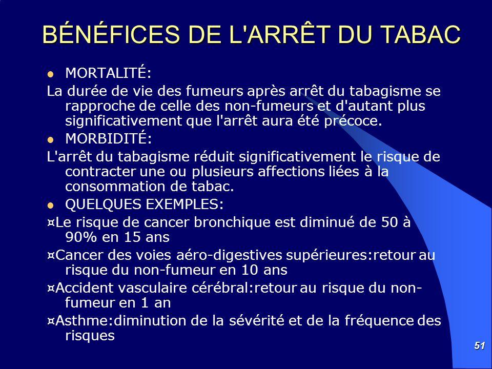 BÉNÉFICES DE L ARRÊT DU TABAC