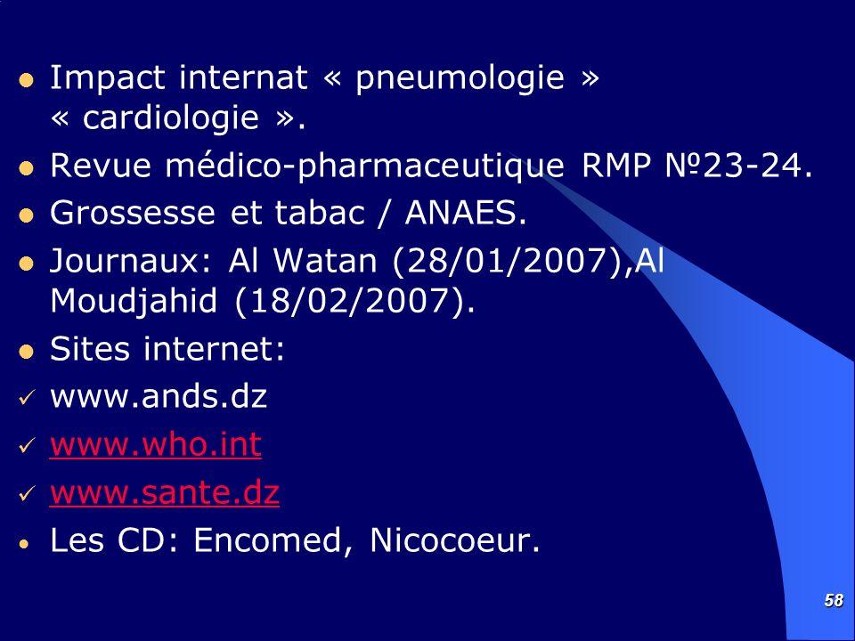 Impact internat « pneumologie » « cardiologie ».