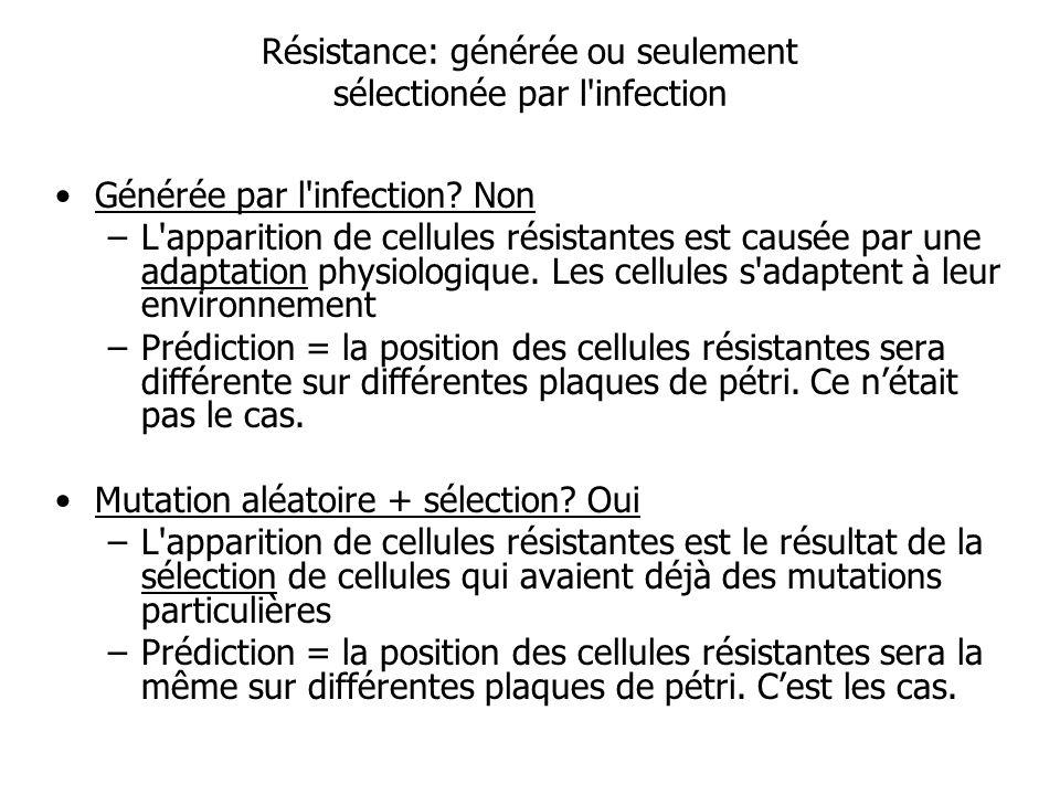 Résistance: générée ou seulement sélectionée par l infection