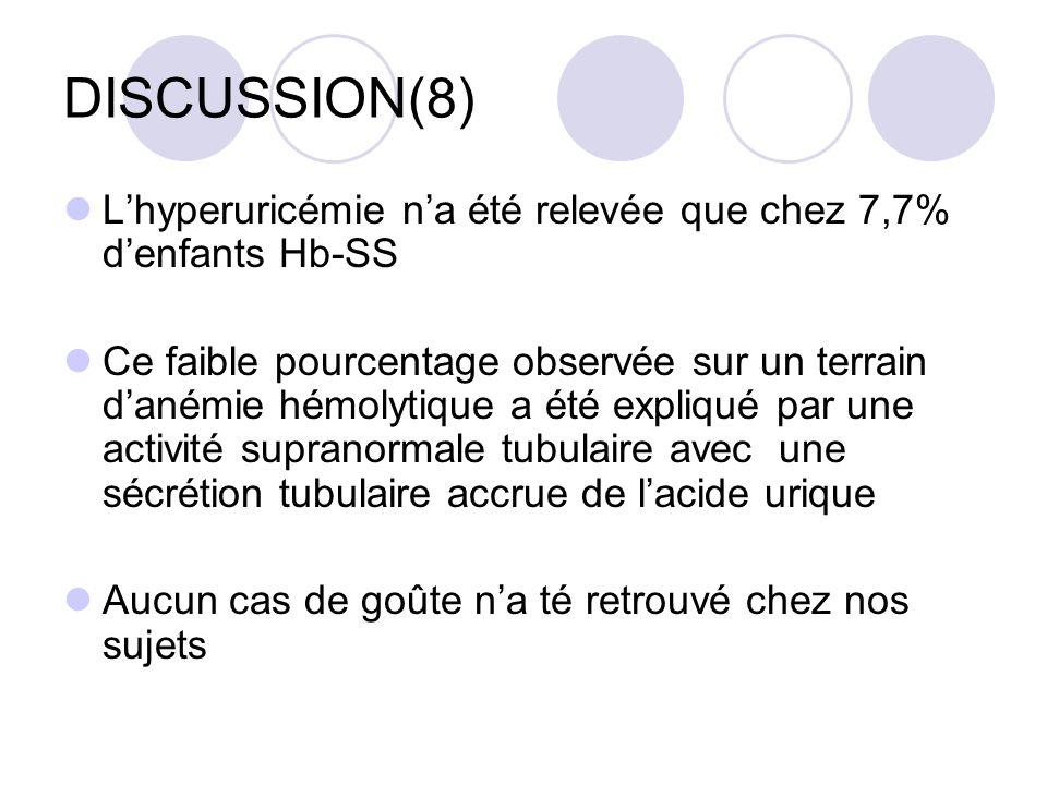 DISCUSSION(8) L'hyperuricémie n'a été relevée que chez 7,7% d'enfants Hb-SS.