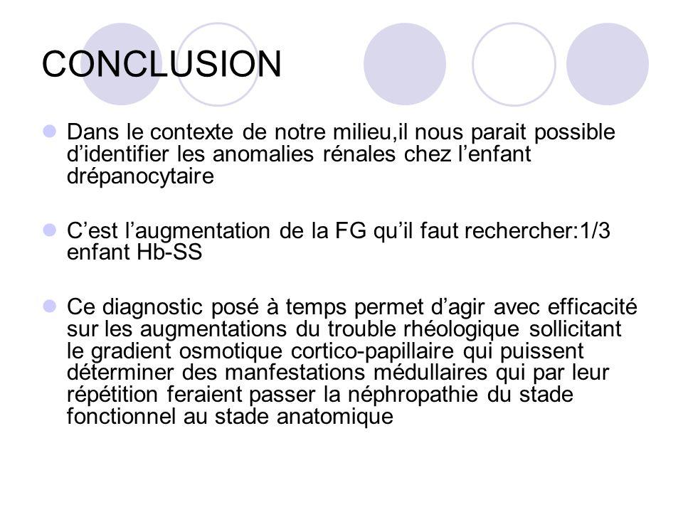CONCLUSION Dans le contexte de notre milieu,il nous parait possible d'identifier les anomalies rénales chez l'enfant drépanocytaire.