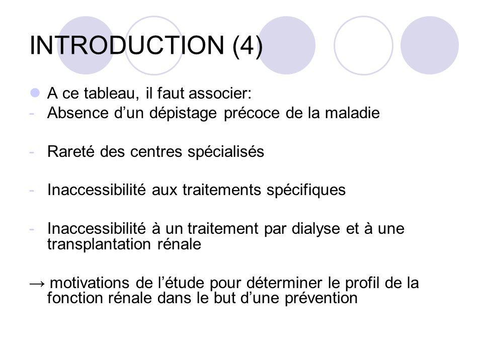 INTRODUCTION (4) A ce tableau, il faut associer: