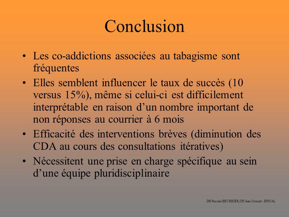 DR Pascale BEURRIER,CH Jean Monnet - EPINAL