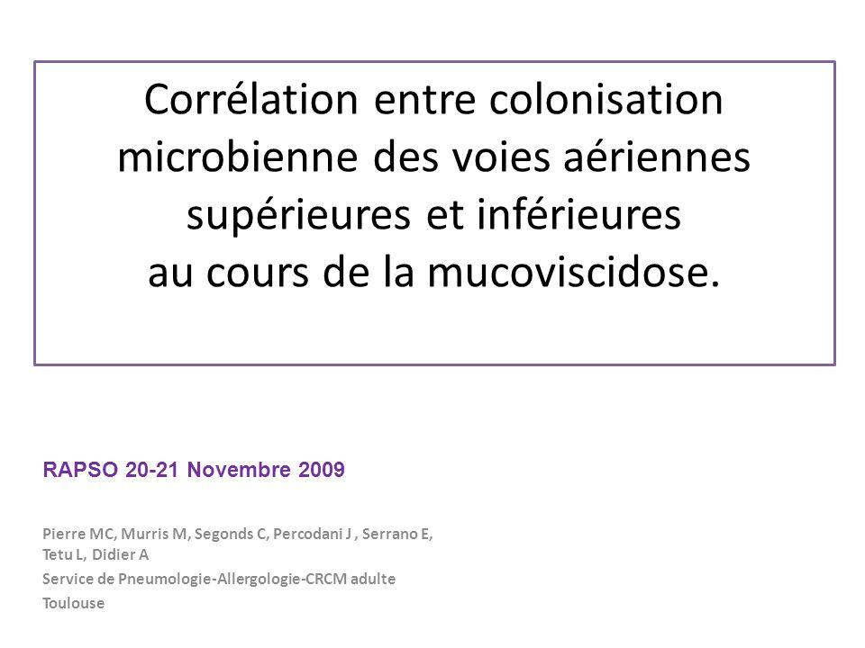 Corrélation entre colonisation microbienne des voies aériennes supérieures et inférieures au cours de la mucoviscidose.