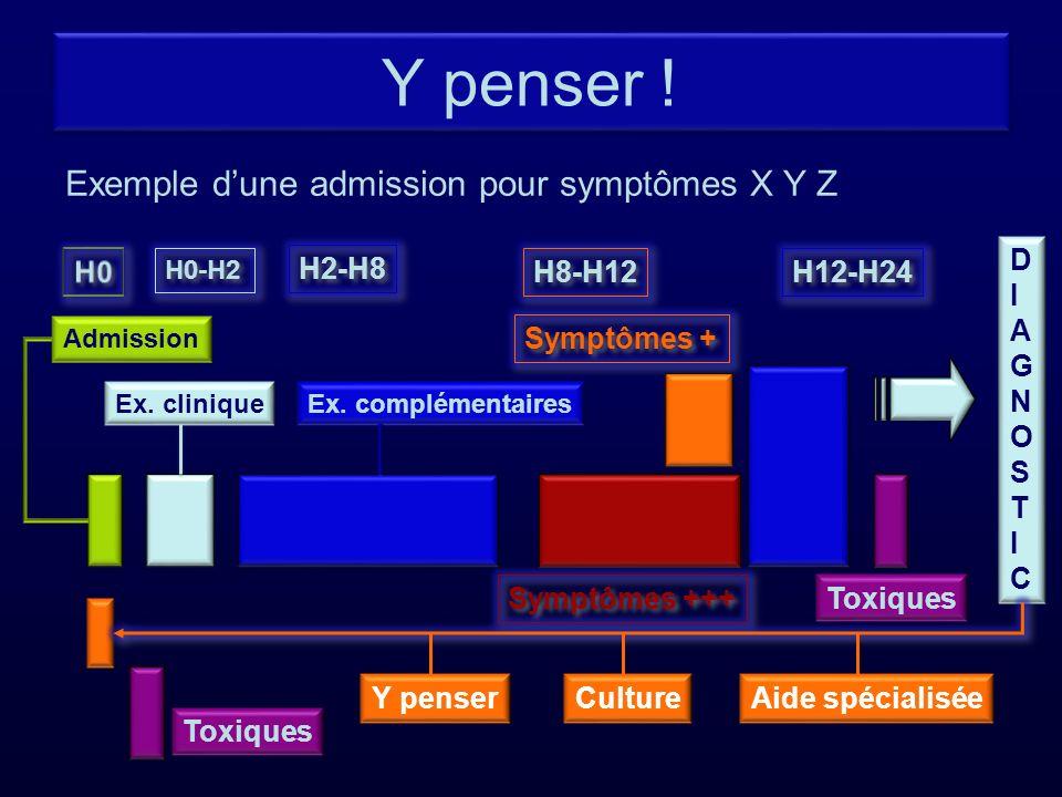 Y penser ! Exemple d'une admission pour symptômes X Y Z Toxiques D I A