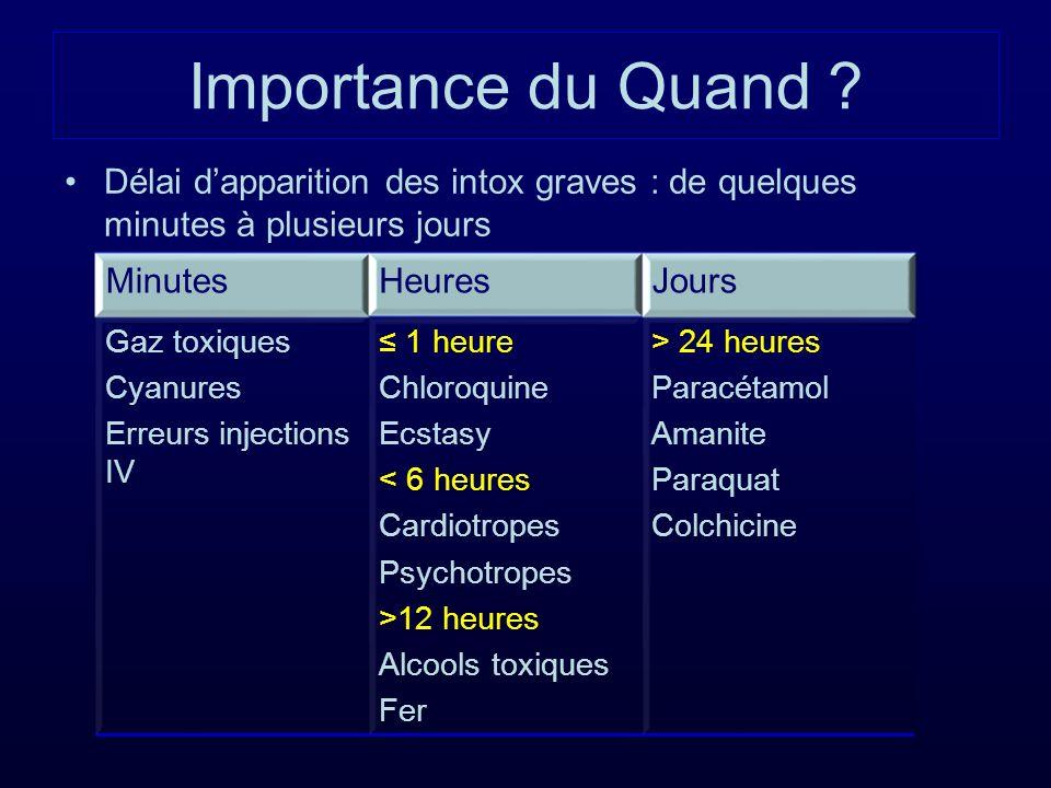 Importance du Quand Délai d'apparition des intox graves : de quelques minutes à plusieurs jours. Minutes.