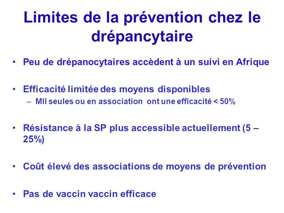 Limites de la prévention chez le drépancytaire