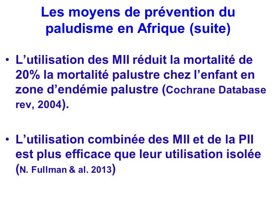 Les moyens de prévention du paludisme en Afrique (suite)