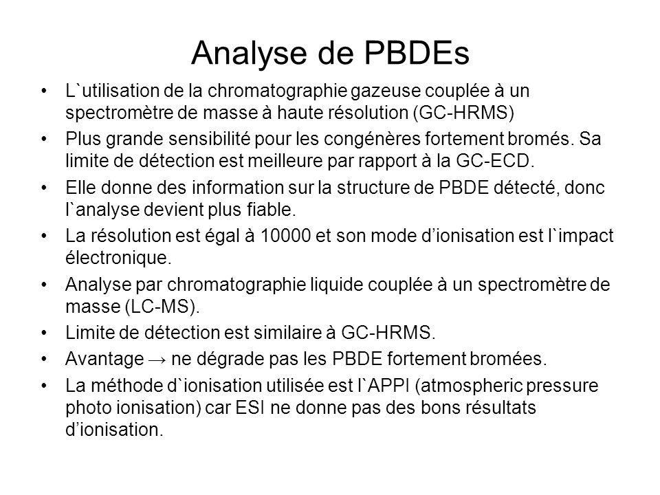 Analyse de PBDEs L`utilisation de la chromatographie gazeuse couplée à un spectromètre de masse à haute résolution (GC-HRMS)