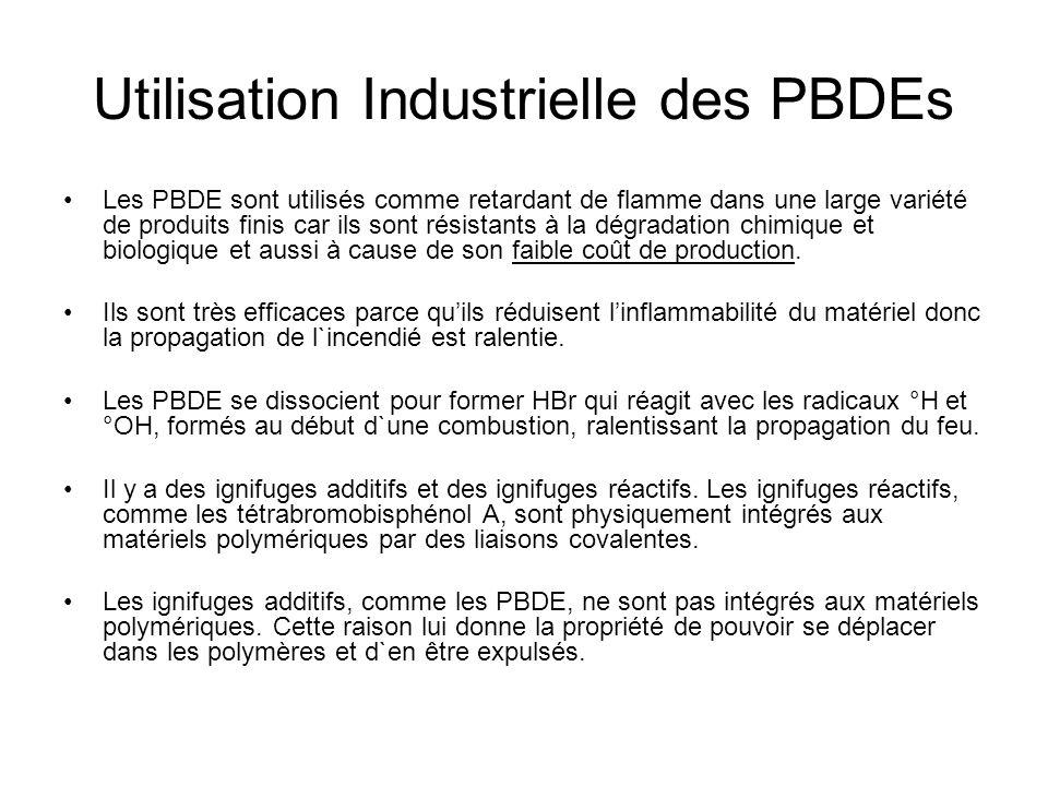 Utilisation Industrielle des PBDEs